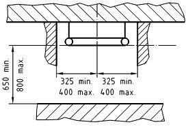 rysunek normy drabiny włazowej